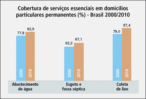IBGE-_energia_eltrica-_governo_Dilma